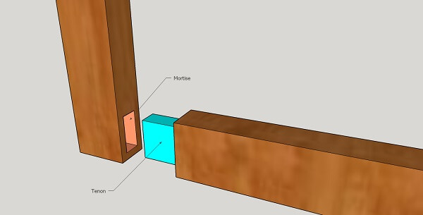 mortise tenon joint